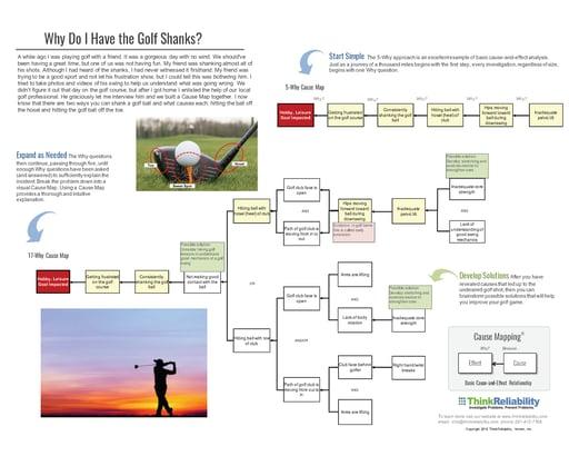 Blog - Golf Shanks