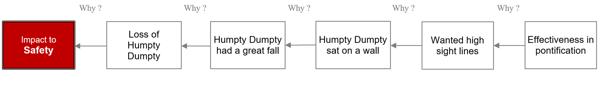 humpty-dumpty-2