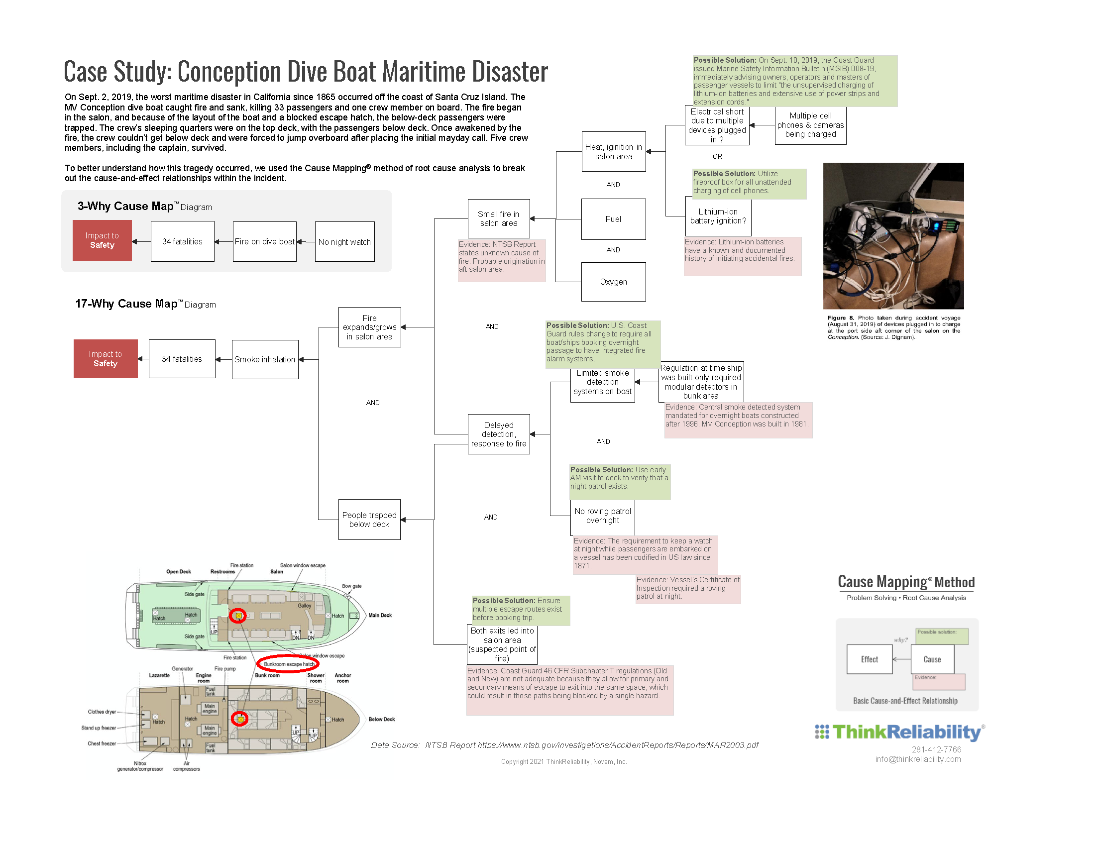 Case Study Conception Dive Boat Maritime Disaster-2