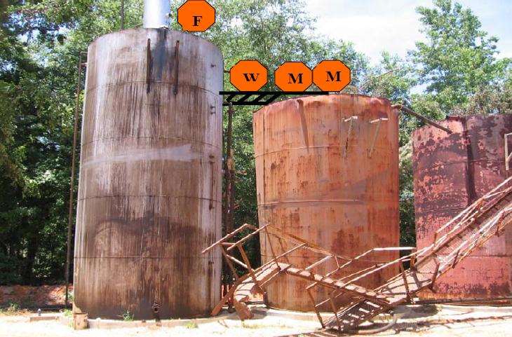 Oil Field explosion - tank diagram