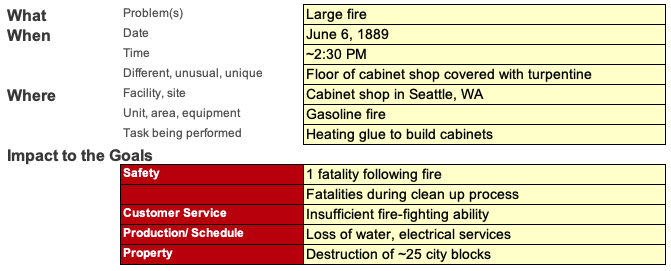 Problem Outline - Great Seattle Fire