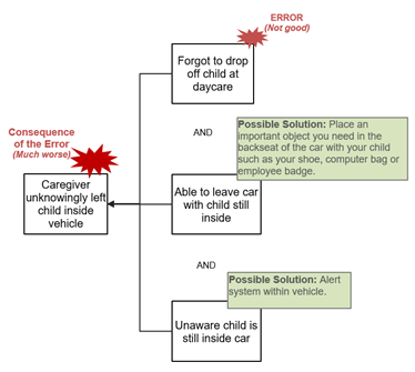 Small Cause map