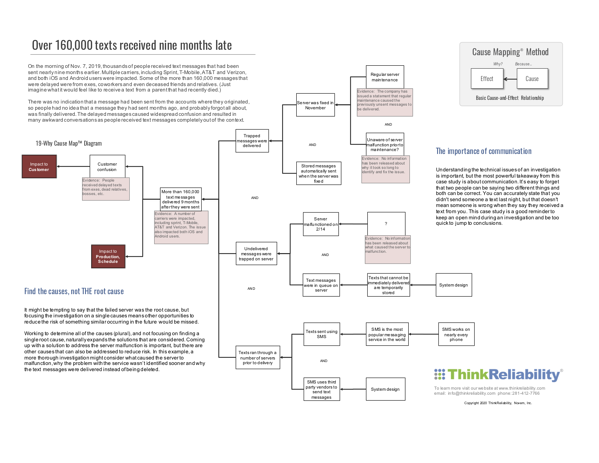 Thumbnail-Blog-Cause Map-Delayed SMS Text Messages