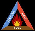 fire_triangle