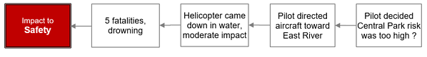 nyc-helicopter-crash-3