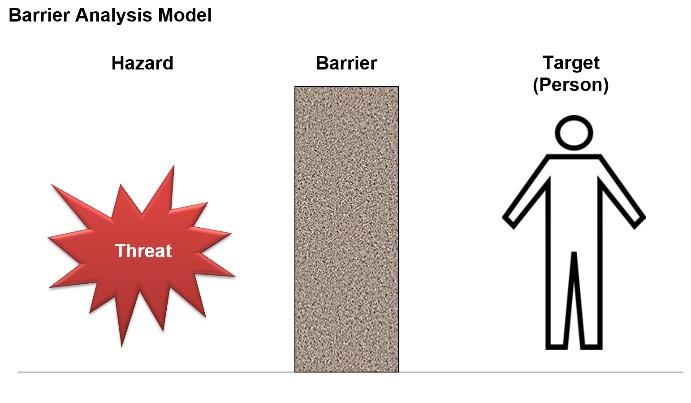 barrier-analysis-1.jpg