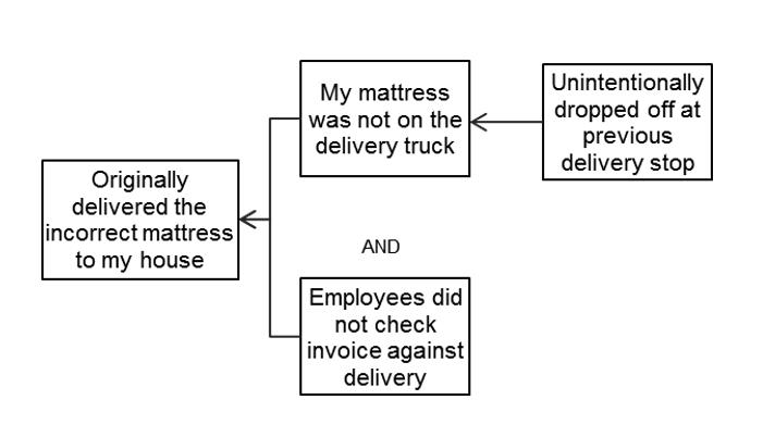 mattress- graphic 2.png