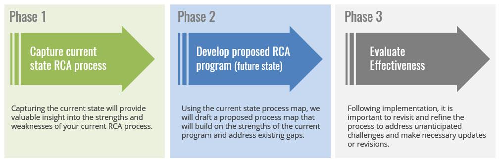 rca-program-review.jpg